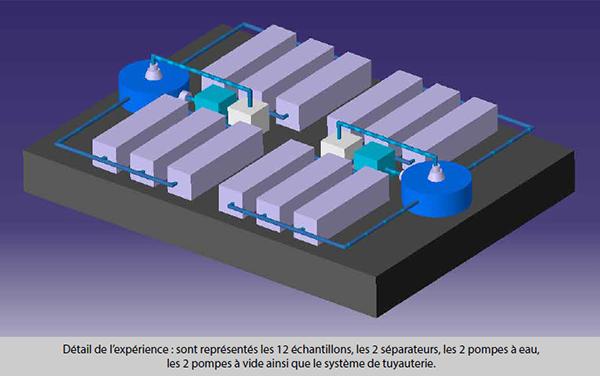 Image détaillant le dispositif de l'expérience sur le Water Spacesuit : entrelacs de tuyaux et de réservoirs en CAO