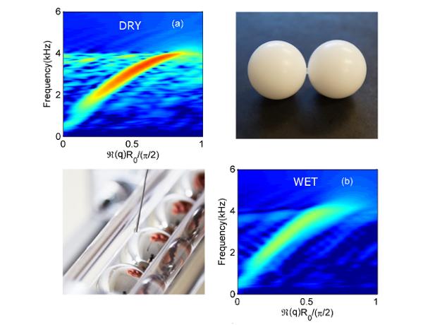 Propagation d'ondes dans un milieu granulaire mouillé