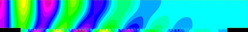 Atténuation dans un guide d'onde traité par un métaporeux. Onde guidée, métamatériaux, homogénéisation.